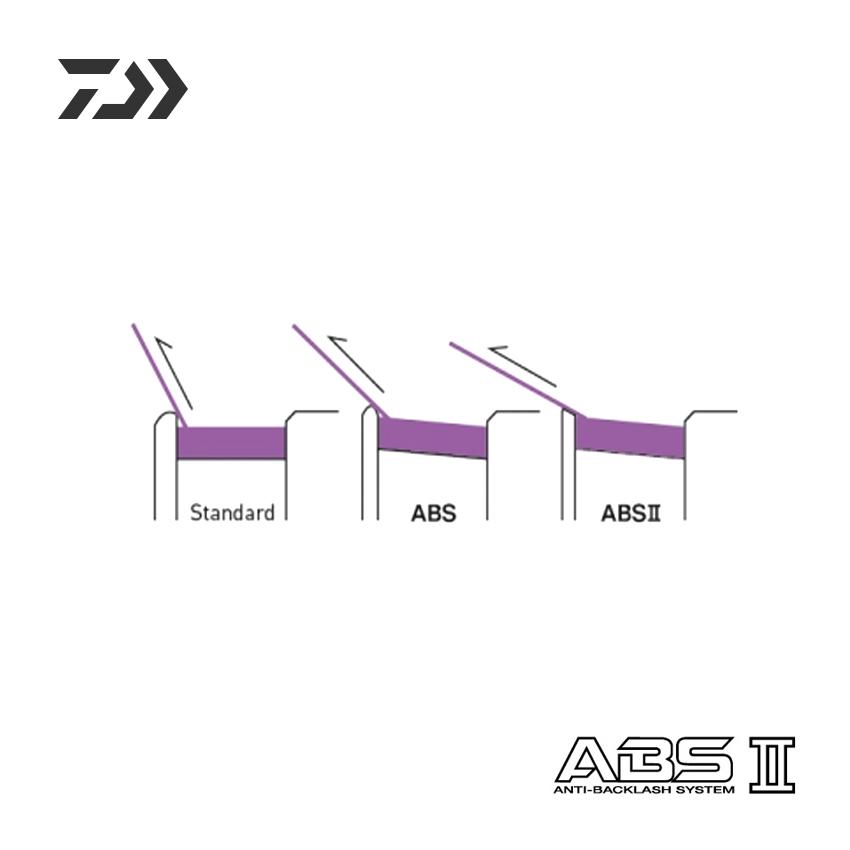 ABS II Spule von Daiwa