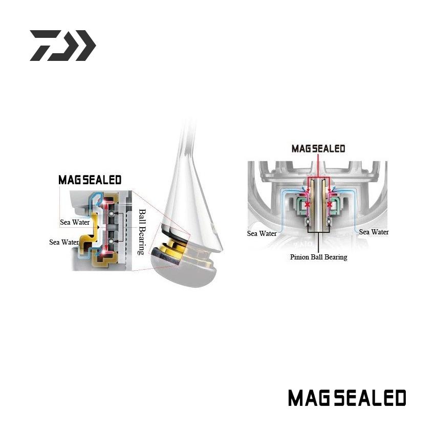 Mag Selaed Body Konstruktion DAIWA - Prorex